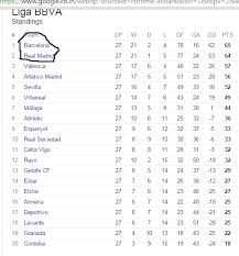 la liga premier league table which of the three is better la liga english premier league or