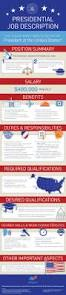 best 25 job description ideas on pinterest resume skills