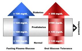 diabetes ribbon color diabetes awareness color ribbon diabetes mellitus education