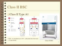 Class 2 Microbiological Safety Cabinet Biological Safety Cabinets Bs Cs
