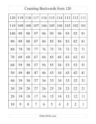 backwards 120 chart a