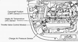 1999 vw beetle engine diagram 1999 wiring diagrams instruction