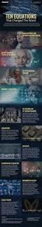 350 best physics images on pinterest quantum mechanics quantum