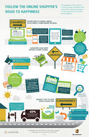 thanksgiving online shopping 84 best infographics retail u0026 online shopping images on