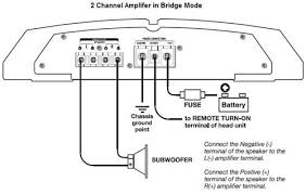 how to bridge an amplifier with pictures stereochamp