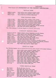 spanish 3cp information