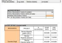 weekly status report template excel sle of weekly report to my manager professional and high