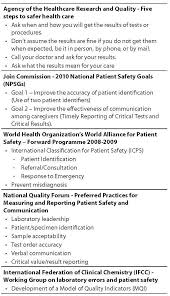 overview on patient safety in healthcare and laboratory