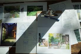 Home Zone Design Cardiff