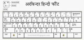 keyboard layout beautiful hindi fonts