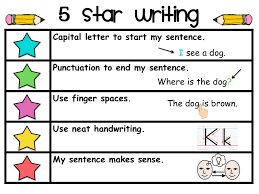 kindergarten 1st grade writing checklist a simple rubric