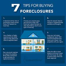 buying a home in foreclosure trusted choice