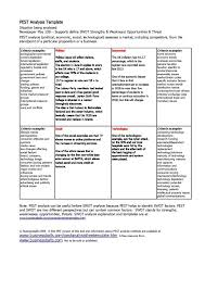 pestle analysis template sample pestle analysis template 7