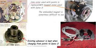 diagrams 733628 ignition wiring diagram dyna z1 u2013 noobie kz650