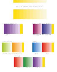 colour and me mood brd wedding yellow colour scheme chart