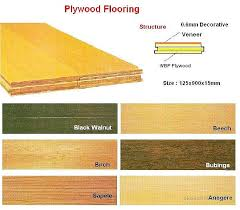 wholesale veneered plywood flooring made in china 142683