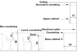 Home Depot Kitchen Cabinets Unfinished Desk Desk Height Cabinets Desk Height Base Cabinets Ikea Desk