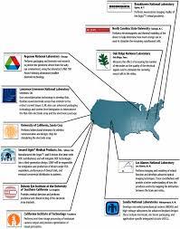 Oak Ridge Tennessee Map by Artificial Retina Project Collaborators