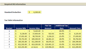 Irs Tax Estimate Forms by Excel Template Tax Liability Estimator