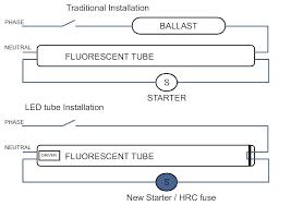 How To Install A Fluorescent Light Fixture Ceiling Light Wiring Diagram Uk Fluorescent Lights A Fixture How