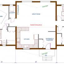 simple open house plans single home floor plans descargasmundialescom basic ranch