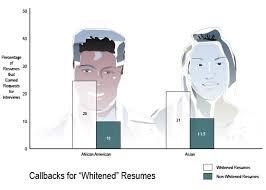 minorities who u0027whiten u0027 job resumes get more interviews