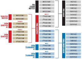 8 Ways Dust Line Dlc Improves Rainbow Six Tom Clancy S Rainbow Six Siege Announcements