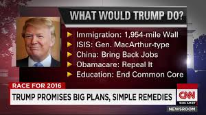 Donald Trump Plan For Isis by Donald Trump Speech Suffolk County New York U2013 Reception Live