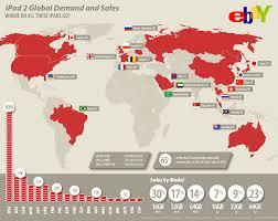 ebay ksa saudi arabia tops middle east ipad 2 sales on ebay saudimac