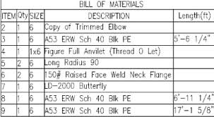 Take Sheet Template Estimating Sheet Bill Of Material Sheet
