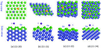 Cobalt B by Potassium Adsorption Behavior On Hcp Cobalt As Model Systems For