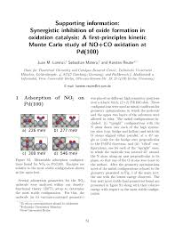 synergistic inhibition of oxide formation in oxidation catalysis