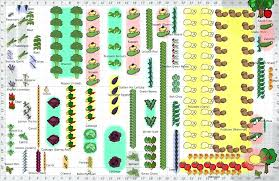 Garden Layout Garden Layout Tool Paso Evolist Co
