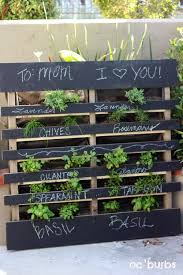 Ideas For Herb Garden 20 Amazing Ideas For Starting Your Own Herb Garden The In