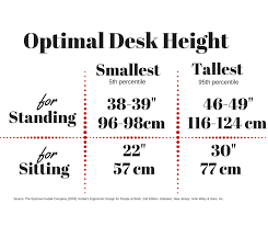 Stand Up Desk Height How To Set Up Your Workstation For Sitting Or Standing