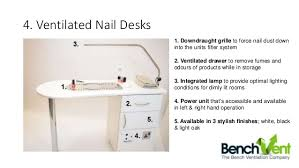 Nail Tech Desk by Nail Technicians Guide To Ventilation