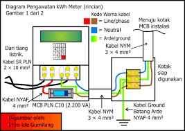 wiring diagram pada umumnya intro ide gumilang