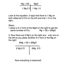 balancing chemical equations science for dummies