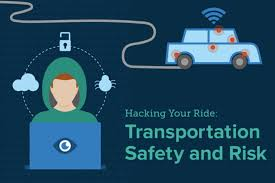 Austin Convention Center Map by Hacking Your Ride Transportation Safety And Risk Sxsw 2016