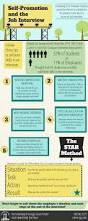What Special Skills To Put On Resume Best 25 Job Interview Tips Ideas On Pinterest Interview