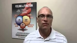 Chiropractor Duties Creating Health Massage Therapy Welcome Winnipeg Chiropractor