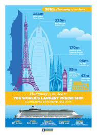 Map Of The Seas In The World by Allure Of The Seas Would You Stay On The World U0027s Largest Cruise