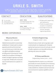 The Best Resume Examples by The Best Resume Examples