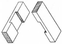 Wood Joints Diagrams by The Project Gutenberg Ebook Of Woodwork Joints By Unknown