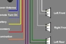 sony xplod car stereo wiring diagram wiring diagram