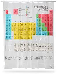 Geek Curtains Periodic Table Shower Curtain Thinkgeek