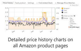 best way to keep track of amazon black friday deals keepa amazon price tracker chrome web store