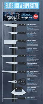 must kitchen knives learn the proper uses of kitchen knives with this handy graphic