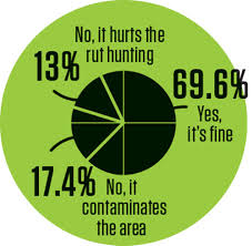 top whitetail guides share their killer tactics field u0026 stream