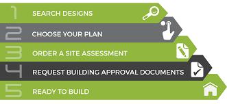 gvd plan hub gvd plan hub online house design plans townsville
